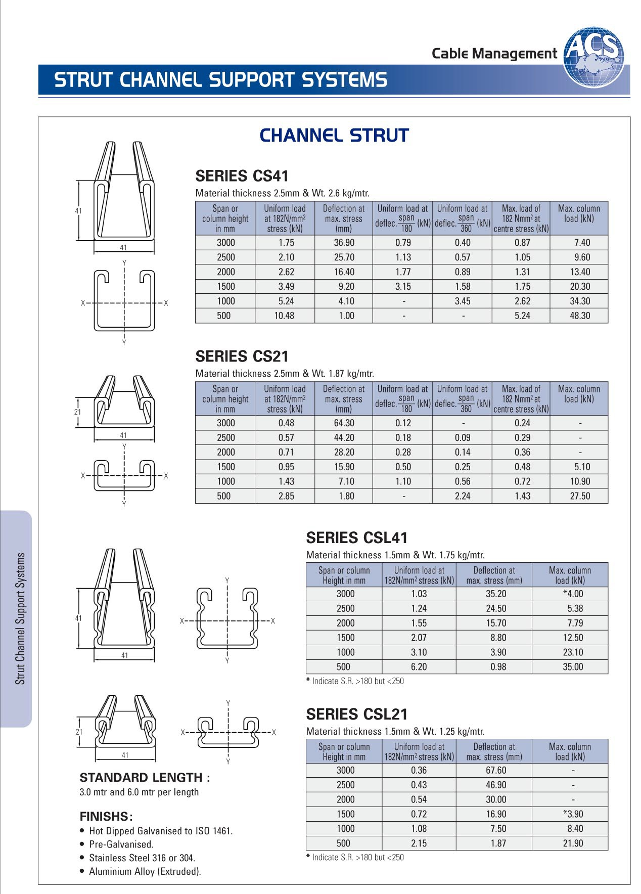 Ledo Engineering Supplies Pte Ltd Cable Ladder Fitting